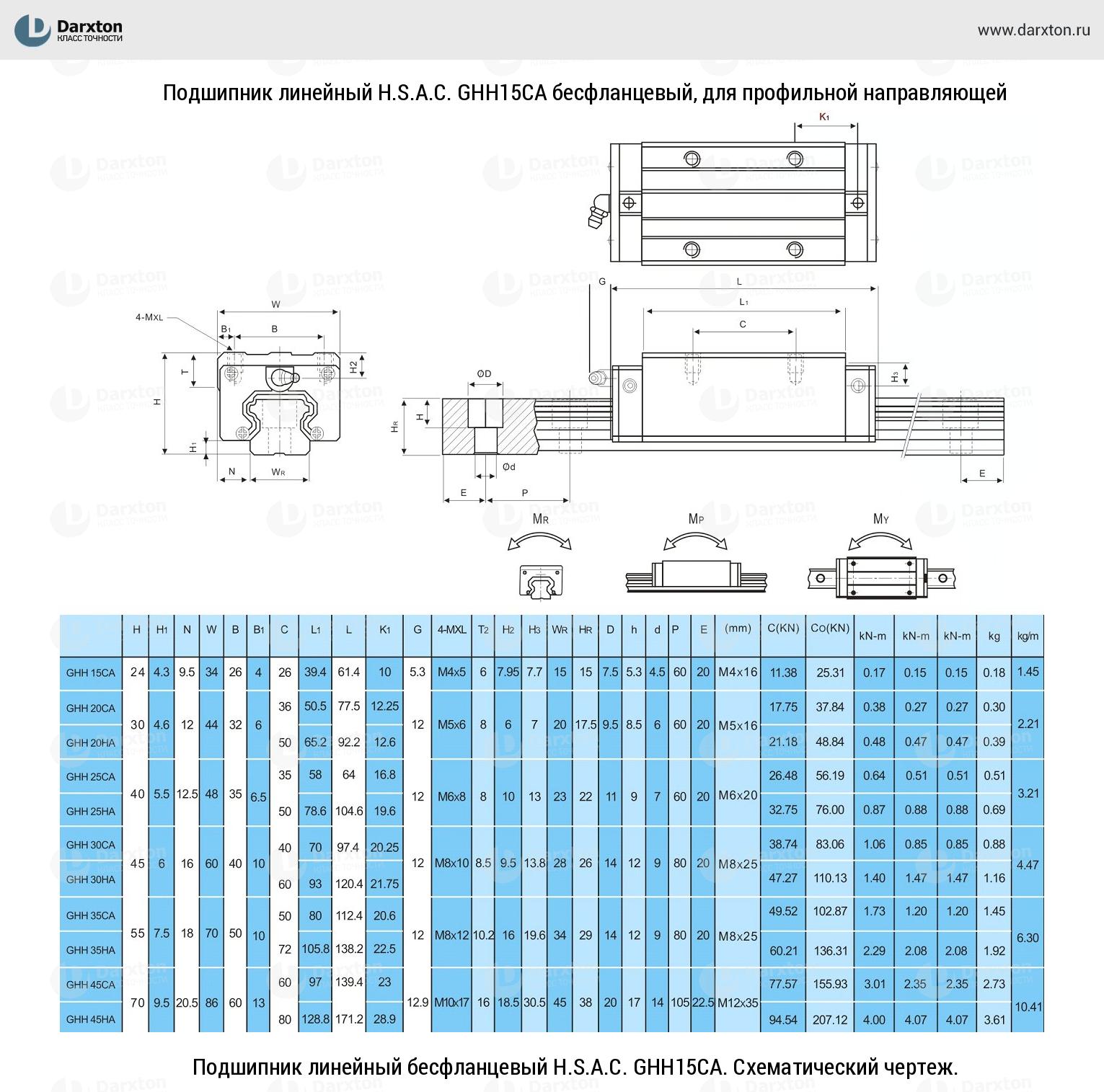 Профильная рельсовая направляющая H.S.A.C. GHR20R. Схематический чертеж.