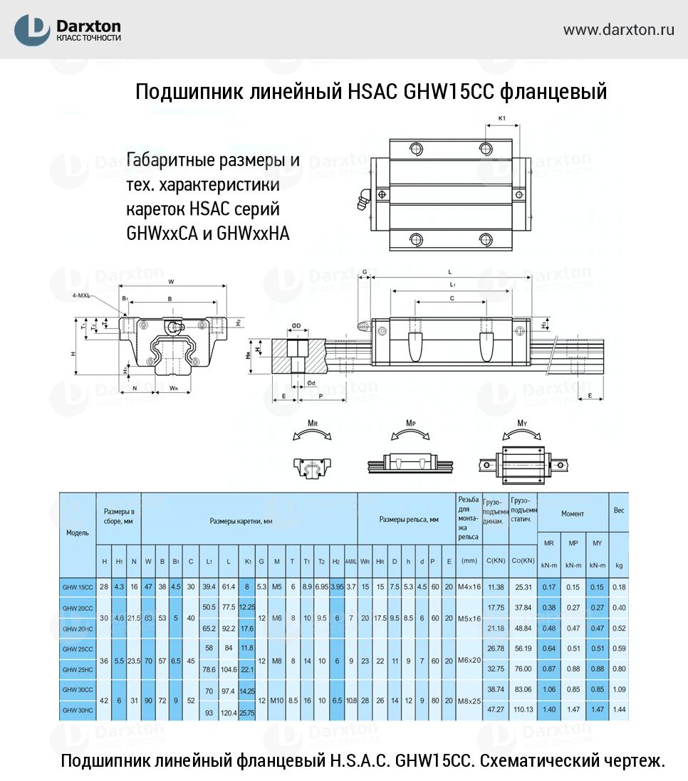 Подшипник линейный фланцевый H.S.A.C. GHW25CC. Схематический чертеж.