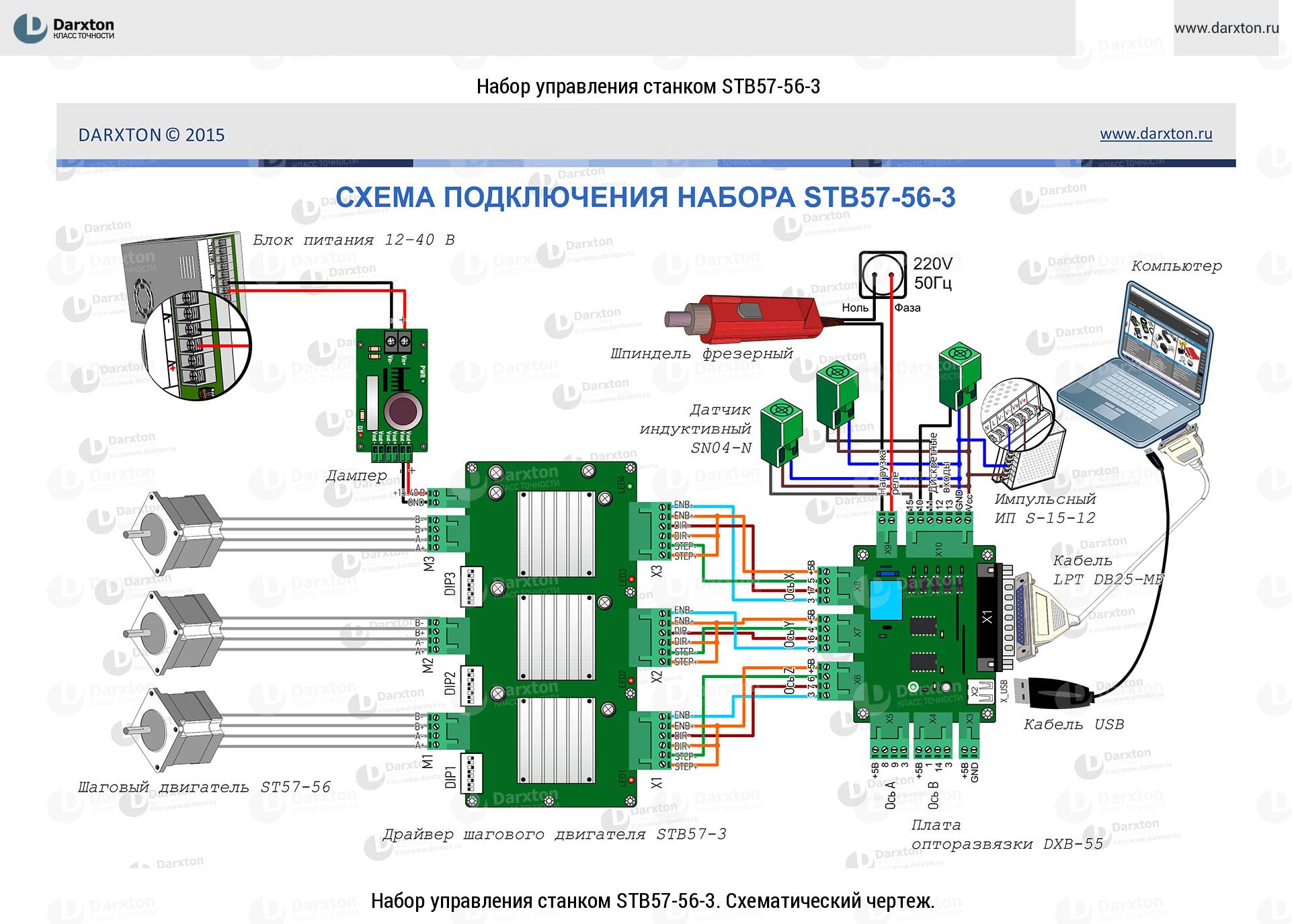 Сборка электрощитов в москве фото и схемы порядок